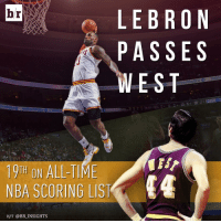 LeBron passes Jerry West (25,192 pts) on the All-Time NBA scoring list. 🏀🙌: LEBRON  PASSES  WEST  depend  19TH ON ALL-TIME  E4  NBA SCORING LIST  H/T @BR INSIGHTS LeBron passes Jerry West (25,192 pts) on the All-Time NBA scoring list. 🏀🙌