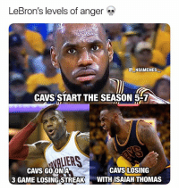 Cavs, Crazy, and Memes: LeBron's levels of anger  NBAMEMES  CAVS START THE SEASON 57  ALIERS  CAVS GOONA  3 GAME LOSING STREAK  CAVS LOSING  WITHISAIAH THOMAS LeBron is going crazy right now 💀😂🔥 - Follow @_nbamemes._