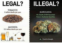 Facts! LegalizeIt @TheDailyChief420 - @InfiniteKush 👈 if you're looking for some CRAZY flame 🔥 - @TheDailyChief420: LEGAL?  ILLEGAL?  TOBACCO  5 million deaths per year  MARIJUANA  No Deaths EVER Recorded  Known Medicinal Qualities  ALCOHOL  2.5 million deaths per year  Food for thought. Facts! LegalizeIt @TheDailyChief420 - @InfiniteKush 👈 if you're looking for some CRAZY flame 🔥 - @TheDailyChief420