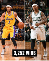 Tonight's Lakers-Celtics match up has something more on stakes than any other regular season game.  Whichever team wins will have the most number of All Time Wins in the NBA.  #BeatTheCeltics #BhartiyaMamba #WWLG4L: LELTICS  AKERS  3,252 WINS Tonight's Lakers-Celtics match up has something more on stakes than any other regular season game.  Whichever team wins will have the most number of All Time Wins in the NBA.  #BeatTheCeltics #BhartiyaMamba #WWLG4L