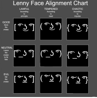 lenny face: Lenny Face Alignment Chart  LAWFUL  According  to  principle  TEMPERED  According  to  need  CHAOTIC  According  to  impulse  GOOD  Save  the  puppy  NEUTRAL  Leave  the  puppy  to its  fate  EVIL  the  puppy