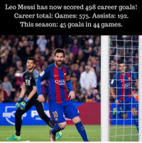 Leo Messi has now scored 498 career goals!  Career total: Games: 575. Assists: 192.  This season: 45 goals in 44 games.  QATAL Leo Messi closing in on the big 500! 🔥🔥