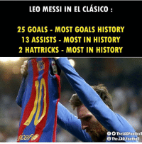 Goals, Memes, and History: LEO MESSI IN EL CLASICO:  25 GOALS MOST GOALS HISTORY  13 ASSISTS MOST IN HISTORY  2 HATTRICKS MOST IN HISTORY  f9 TheLADFootball  TheLAD·Football Tag @leomessi fan...🔥🔥🔥