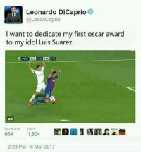 This Follow @8fact_football for the craziest football facts! 👥⚽️😮: Leonardo DiCaprio  @Leo DiCaprio  l want to dedicate my first oscar award  to my idol Luis Suarez.  GIF  RETWEEis Lukes  864  1,804  2:23 PM 8 Mar 2017 This Follow @8fact_football for the craziest football facts! 👥⚽️😮