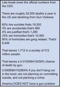 America, Bailey Jay, and Crime: Lets break down the official numbers fromm  the CDC  There are roughly 32,000 deaths a year is  the US and declining from Gun Violence  60% Are suicides thats 19,200  3% are accidentals that's 960  4% are justified that's 1,280  33% are homicides that's 10,560  80% of homicides are gang related. That's  8,448  That leaves 1,712 in a society of 312  million people  That leaves a 0.010256410256% chance  of death by gun.  0.0008564102564% if you don't hang out  in the hood, are not planning on committing  suicide, and not planning a crime.  America DOES NOT have a gun problem