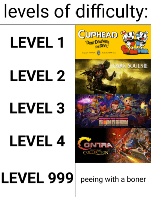Boner, Reddit, and Dark Souls: levels of difficulty:  CUPHEAD  LEVEL 1  DON'T DEALWITH  THEDEVIL  Copyright MCXXX  By Studia iDHR Coip.  DARK SOULS III  LEVEL 2  LEVEL 3  CONGE  LEVEL 4  ONTRA  ANNIVERSARY  COLLECTION  LEVEL 999| peeing with a boner No one's ever successfully completed it