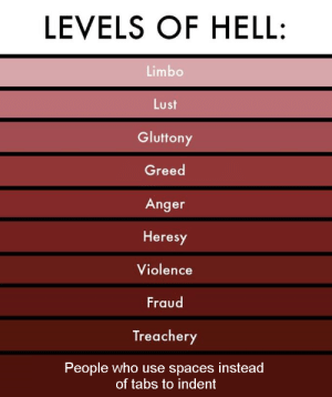 Greed, Hell, and Spaces: LEVELS OF HELL:  Limbo  Lust  Gluttony  Greed  Anger  Heresy  Violence  Fraud  Treachery  People who use spaces instead  of tabs to indent Lets not forget those who dont even indent