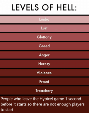 Had this happen all the time on Hypixel: LEVELS OF HELL:  Limbo  Lust  Gluttony  Greed  Anger  Heresy  Violence  Fraud  Treachery  People who leave the Hypixel game 1 second  before it starts so there are not enough players  to start Had this happen all the time on Hypixel