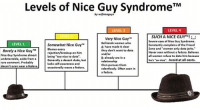 """not lovin the way that this post was phrased (don't compare being an asshole to any kind of illness) but the point still stands! watch out for """"nice guys""""😒: Levels of Nice Guy Syndrome TM  by wtfniceguys  LEVEL 4  LEVEL 3  SUCH A NICE GUYTM!  Very Nice Guy""""M  Severe case of Nice Guy Syndrome.  Befriends women who  LEVEL 1  Somewhat Nice Guy  Constantly complains of the Friend  A: have made it clear  zone and """"women only date jerks.  Blames every  Barely a Nice Guy TM  they don't want to date  Never seen without a fedora. Believes  rejection/breakup on him  and/or  Nice Guy Syndrome almost  women refuse to date him because  being """"too nice to date""""  B: already are in a  undetectable, aside from a  he's """"so nice"""". Avoid at all costs  Generally a decent dude, but  relationship  rare comment. Probably  lacks self-awareness and  then pursues them  doesn't even wear a fedora  wears a fedora.  occasionally  relentlessly. Often seen in  a fedora. not lovin the way that this post was phrased (don't compare being an asshole to any kind of illness) but the point still stands! watch out for """"nice guys""""😒"""