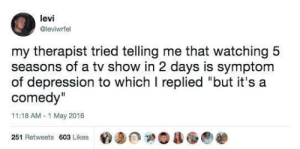 """But it's a comedy"": levi  @leviwrfel  my therapist tried telling me that watching 5  seasons of a tv show in 2 days is symptom  of depression to which I replied ""but it's a  comedy""  11:18 AM-1 May 2016  251 Retweets 603 Likes ""But it's a comedy"""