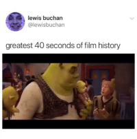 Memes, History, and Film: lewis buchan  @lewisbuchan  greatest 40 seconds of film history Do the roar