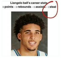 Funny, Steal, and Balls: Liangelo ball's career stat  o points o rebounds o assists - i steal Actually is tho 😂😂 NoChill