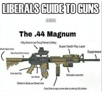 Guns, Memes, and Black: LIBERALS GUIDE TO GUNS  The .44 Magnum  X-Ray Device to Look Through Women's Clothing  Super Death Ray Laser  Shells  Eject Here  Suppressor  Black Penis (That's Racis)  Extended Cip  Grenade Launcher  Gun Button  Children's Souls are Stored Here  Extra Dido to rape women after murdering 150 chidren DV6