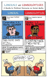 Political Discourse on Social Media: LIBERALS  vs CONSERVATIVES  A Guide to Political Discourse on Social Media  LIBERAL CONSERVATIVE  Some Lberal sockas  Some conserdwe Bonhard  3 mins  Conservatism is a  berat  is a  MENTAL DISORDER  MENTAL DISORDER  LIKE if you AGREE  KE if AGREE  THIS MEME SAYS  LIBERALS HATE  IT ALL.  THIS MEME  Cons RD  vm.com.  Lbs RDum .com  ke Qcommert  You ad 2,38259 like  and 2,387,535 diets Ae ths  Tou d Relative  p stent frond.  Agree  Agree!  NE  2016 Political Discourse on Social Media
