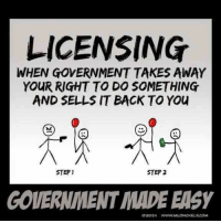 "Government ""licensing"" is another great example of the Government + Corporation marriage.  The bureaucrats LOVE licensing because citizens have to grovel and petition them to have a garage sale, sell liquor, start a business, and a billion other things that government holds hostage until you pay the fee.  Corporations LOVE licensing because they provide high barriers of entry for competition to come into their field. If you want to compete, you first have to PAY UP to the government. Entrenched, bloated, and inefficient corporations are the primary beneficiaries of government licensing.  And, finally, the American citizens are DUPED into believing that government licenses are necessary.  They're not.  Get rid of them all.  Government has no business involving itself in the economy. Its role should be to punish those who use aggressive force or fraud. That's it.: LICENSING  WHEN GOVERNMENT TAKES AWAY  YOUR RIGHT TO DO SOMETHING  AND SELLS IT BACK TO You  STEP1  STEP 2  GOVERNIMENT MADE EASY  201y www.MAL NCKELSCOM Government ""licensing"" is another great example of the Government + Corporation marriage.  The bureaucrats LOVE licensing because citizens have to grovel and petition them to have a garage sale, sell liquor, start a business, and a billion other things that government holds hostage until you pay the fee.  Corporations LOVE licensing because they provide high barriers of entry for competition to come into their field. If you want to compete, you first have to PAY UP to the government. Entrenched, bloated, and inefficient corporations are the primary beneficiaries of government licensing.  And, finally, the American citizens are DUPED into believing that government licenses are necessary.  They're not.  Get rid of them all.  Government has no business involving itself in the economy. Its role should be to punish those who use aggressive force or fraud. That's it."