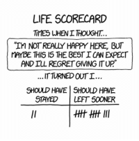 Wisdom is knowing when to move on 🚶 📸 xkcd.com/1768/: LIFE SCORECARD  TIMES WHENITHOUGHT.  NOT REALY HAPPY HERE BUT  MAYBE THIS IS THE BESTI CANExPECT  ANDILL REGRET GIVING ITUP  ...ITTURNED OUTI.  SHOULD HAVE SHOULD HAVE  STAYED  LEFT SOONER Wisdom is knowing when to move on 🚶 📸 xkcd.com/1768/