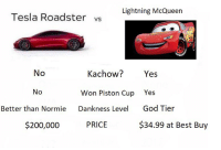 Lightning Mcqueen Kachow: Lightning McQueen  Tesla Roadster vs  No  Kachow? Yes  Ny  No  Won Piston Cup  Yes  Better than Normie  Dankness Level  God Tier  $200,000  PRICE  $34.99 at Best Buy