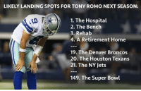 Denver Broncos, Memes, and Tony Romo: LIKELY LANDING SPOTS FOR TONY ROMO NEXT SEASON:  1. The Hospital  2. The Bench  3. Rehab  4. A Retirement Home  19. The Denver Broncos  20. The Houston Texans  21. The NY Jets  149. The Super Bowl