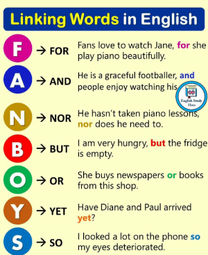 Books, Funny, and Hungry: Linking Words in English  Fans love to watch Jane, for she  FFORplay piano beautifully.  He is a graceful footballer, and  people enjoy watching his  AAND  English Study  Here  N NOR He hasn't taken piano lessons,  nor does he need to.  T am very hungry, but the fridge  B BUT is empty.  She buys newspapers or books  from this shop.  OR  Y  Have Diane and Paul arrived  yet?  YET  I looked a lot on the phone so  my eyes deteriorated.  SO RT @HowIearnthing: Linking words in english https://t.co/CiRJrGxc1K
