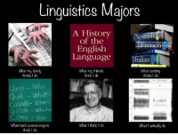 <p>[Picture: Background: Black. Foreground: 6 pictures in 2 rows: Hands with &ldquo;job&rdquo; and &ldquo;less&rdquo; written on them, a book called &ldquo;The History of the English Language&rdquo;, a pile of foreign language dictionaries, a chalkboard with simple words in Spanish written on it, a picture of Noam Chomsky, and a spectrogram. Top text: &ldquo;[Linguistics majors]&rdquo; Bottom text: &ldquo;[What my family thinks I do, what my friends think I do, what society thinks I do, what hard science majors think I do, what I think I do, and what I actually do]&rdquo;]</p>: Linquistics Majorg  A History Spansh  of the  0  fenc  English  Language Italian  What my family  thinks I do  What my friends  think I do  What society  thinks I do  Who  14!  1a)  uien-  Qué What  Cuando- When  Donde - Where  Cómo Hou  What hard science majors  What I think I do  What I actually do  think I do <p>[Picture: Background: Black. Foreground: 6 pictures in 2 rows: Hands with &ldquo;job&rdquo; and &ldquo;less&rdquo; written on them, a book called &ldquo;The History of the English Language&rdquo;, a pile of foreign language dictionaries, a chalkboard with simple words in Spanish written on it, a picture of Noam Chomsky, and a spectrogram. Top text: &ldquo;[Linguistics majors]&rdquo; Bottom text: &ldquo;[What my family thinks I do, what my friends think I do, what society thinks I do, what hard science majors think I do, what I think I do, and what I actually do]&rdquo;]</p>