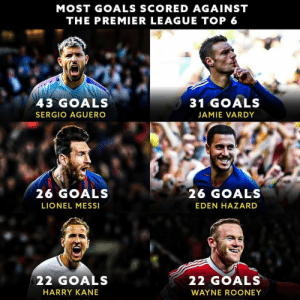 Lionel Messi Never Played In Premier League ❤️🤯 https://t.co/9WxLqeFYL1: Lionel Messi Never Played In Premier League ❤️🤯 https://t.co/9WxLqeFYL1