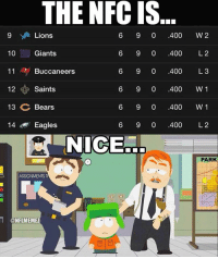 Philadelphia Eagles, Memes, and Nfl: Lions  NFC 9 0 .400  W 2  6 10  Giants  6 9 0 400  L 2  6 9 0 400  L 3  11  Buccaneers  12 Saints  6 9 0 400  W 1  13 C  Bears  6 9 0 400  W 1  14 Eagles  6 9 0 400  L 2  NICE  PARK  ASSIGNMENTS  TH  ONFLMEMEZ Good work, NFC LIKE NFL Memes!