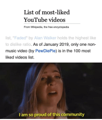 List of most-liked YouTube videos