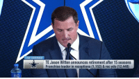 Memes, Nfl, and Live: LIVE COVERAGE  TE Jason Witten announces retirement after 15 seasons  Franchise leader in receptions (1,152) & rec yds (12,448)  DEABLUE .@DallasCowboys TE @JasonWitten announces his retirement from the NFL after 15 seasons.  #ThankYouWitten https://t.co/Y7ueCR8hu1