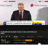 David Cameron: LIVE LEAVE HQ  Vote Leave  Vote Leave  CONSERVATIVE AND OUT SUPPORTER BORIS JOHNSON MP  DAVID CAMERON RESIGNS  48.1  OUT  51.9%  DUMB BRITISH BLONDE FUCKS 15 MILLION PEOPLE AT  ONCE  b Like  o About Share  Download  Add to  95 VIEWS  From: BrexitVote 1 videos  Subscribe  100%  45 40  Categories: SFW  Suggest