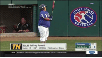 """Baseball, Nba, and Live: LIVE  LLWS Southeast Regional  Double Elimination: TN 2-0 NC 2-0  LE LEA  TOP 4  TN  PH66 Jeffrey Powell  Age: 12 52"""" 220 lbs Nickname: Boog  Tennessee 1  North Carolina 3  1 Out  Pitches 37  NBA  to reach deal with Wiggins before start of 2017-18 season.  Dr.Scholls RT @BaseballBros: My new favorite baseball player https://t.co/Y8ZHqrbjLR"""