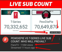 Sub Count: LIVE SUB COUNT  CHEATING BEGINS  25.01.19  SERIES  T-Series  PewDiePie  70,332,65270,649,87  Subscribers  Subscribers  2415:06:19  PEWDIEPIE VS T-SERIES LIVE SUB  COUNT: WHO WILL PREVAIL?  FlareTV 116M views  Streamed 11 hours ago
