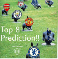 Memes, 🤖, and Uni: LIVERPOOL  Everton  Arsenal  CHES  CITY  CHES  UNI  Top 8  Prediction!!  Jose mourinho  HELSE  CLUB  OTBALL @reddevilsedit premierleague top 8 prediction Do you agree?