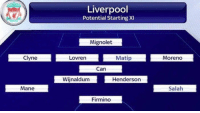 Soccer, Liverpool F.C., and How: Liverpool  Potential Starting XI  Mignolet  Clyne  Lovren  Matip  Moreno  Can  Wijnaldum  Henderson  Mane  Salah  Firmino This is how Liverpool could line up after Alex Oxlade-Chamberlain's arrival.. 🤔🤔 https://t.co/J2yJTX05rr