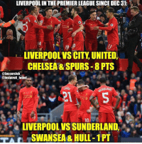 Thoughts...: LIVERPOOLIN THE PREMIER LEAGUE SINCE DEC 31:  19  LIVERPOOL vs CITY, UNITED.  CHELSEA & SPURS-8PTS  asoccerclub  @Instatroll futbol  LIVERPOOL VSSUNDERLAND,  TA r TSWANSEA & HULL-1PT Thoughts...
