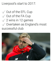 😳😳😳: Liverpool's start to 2017  Out of the EFL Cup  Out of the FA Cup  2 wins in 12 games  Overtaken as England's most  successful club 😳😳😳
