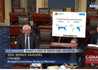 If A Dog Wore Pants: LIVI  3:01 pm  Jared Keller  If a dog wore pants would he wear them  like this  like this?  or  U.S. SENATE BUDGET &START OF HEALTH CARE LAW REPEA  SEN. BERNIE SANDERS  l-Vermont  Budget Committee Ranking Member  CSPAN  C-span.o