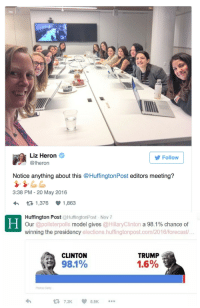 Forecast, Huffington, and Huffington Post: Liz Heron  @lheron  Follow  Notice anything about this @HuffingtonPost editors meeting?  3:38 PM - 20 May 2016  1,376 1,863  Huffington Post @HuffingtonPost Nov 7  Our @pollsterpolls model gives @HillaryClinton a 98.1% chance of  winning the presidency elections.huffingtonpost.com/2016/forecast/  CLINTON  TRUMP  98.1%  1.6%  Photos Gelt