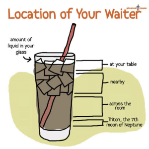 Funny, Thirsty, and Moon: Location of Your Waiter  s plea  amount of  liquid in your  glass  at your table  nearby  -across the  room  riton, the 7th  moon of Neptune Me so thirsty via /r/funny https://ift.tt/2DpZabe
