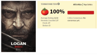 Anaconda, Fresh, and Memes: LOGAN  MARCH 3  TOMATOMETER  100%  Average Rating: 8/10  Reviews Counted: 27  Fresh: 27  Rotten: 0  All critics I Top critics  Critics Consensus: No  consensus yet. First wave of reviews are in!