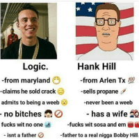 Logic is better than J. Cole though😤😤😤: Logic.  Hank Hill  from maryland  from Arlen Tx  100  claims he sold crack sells propane  admits to being a weeb  -never been a weeb  no bitches  has a wife 20  fucks wit no one  fucks wit sosa and ema sos  isnt a father  -father to a real nigga Bobby Hill Logic is better than J. Cole though😤😤😤