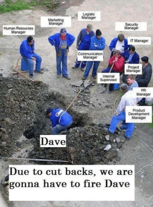 Sorry Dave: Logistic  Mañager  Marketing  Manager  Security  Manager  Human Resources  Manager  IT Manager  Communication  Manager  Project  Manager  Internal  Supervisor  PR  Manager  Product  Development  Manager  Dave  Due to cut backs, we are  gonna have to fire Dave Sorry Dave