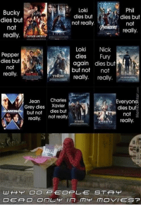 Memes, Nick, and Reviews: Loki  Phil  Bucky  dies but  dies but  dies but  not really  not  AVENGERS  really.  not  really.  Loki  Nick  Pepper  dies  Fury  S  dies but  again dies but  not  but not  not  really  THORE really  really  i  Charles  Everyone  Jean  Grey dies  Xavier  but not  dies but  dies but  not  really  not really  AN really https://www.youtube.com/channel/UC1kZpsLYtsET5YCVc_Jyhfg  Go check out and sub to this channel for video game reviews and horror content