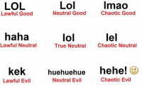 made by a cool Asian dude: Lol  Imao  LOL  Neutral Good  Chaotic Good  Lawful Good  haha  lel  lol  Lawful Neutral  True Neutral  Chaotic Neutral  kek  huehuehue  hehe!  Chaotic Evil  Neutral Evil  Lawful Evil made by a cool Asian dude