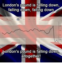 Dank, Fall, and London: London's pound is falling down  falling down, falling down  3M  1.45  1.30  London's pound is falling down  altogether! #repost EUR/GBP  0.90385  - Rausten