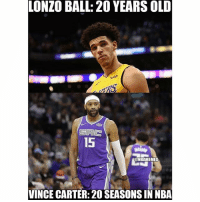 Basketball, Nba, and Sports: LONZO BALL: 20 YEARS OLD  15  @NBAMEMES  VINCE CARTER: 20 SEASONS IN NBA Carter been in the League just as Long as Lonzo has been on this earth😳 lonzonball nba nbamemes