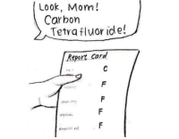 Finals season: Look, Mom!  Carbon  Tetra fluor ide!  Report card  frt. Finals season