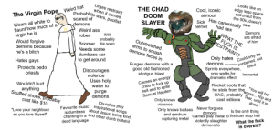 """The Virgin Pope vs the Chad Doomslayer (ft. dogshit drawing): Looks like an  edgy lego space  astronaut from  the 90s, doesn't  Urges restraint  when it comes  Probablyto wars, pacifist  THE CHAD  DOOM  Cool, iconic  The Virgin Pope_ Weird hat  scared of  armour  Sick Has canonically  had sex  care  SLAYER  Wears all white to  flaunt how much of a  virgin he is  Would forgive  demons because  he's a bitch  helmet  demons  Weird ass  Demons  WHAT THE  are afraid  of him  Will  robes  FUCK IS  RESTRAINT?  probably  Boomer die soon  Outstretched  arms to smash  demons faces in  Needs some  dumbass car  contained, not  killed  Only hates  demons and capitalism  Could only be  to get around  Purges demons with a  good old fashioned  shotgun blast  Hates gays  Sprints everywhere,  only walks for  dramatic effect  Immortal  Protects pedo  priests  Discourages  violence  Uses holy  Causes an energy  crisis to fuck up  hell and to spite  Samuel Hayden  Only knows  violence  Rocket boots that  """"You will be  he stole from theworse... Rip and  water to  Wouldn't hurt  UAC, probably Tear, until it is  anything  Scuffed shoes, probably  purge  demons  cost millions  done.""""  cost like $10  Churches play  Favourite music inspirational songs  is dumbass about Jesus, being kind  chanting in a and other dumb bullshit  Only knows badass Never forgives  and eardrum  Is the only thing  demons  Games play metal to that can stop hell  violently slaughter  demons to  """"Love your neighbour  as you love thyself""""  rupturing metal  What the fuck  is overkill?  dead language The Virgin Pope vs the Chad Doomslayer (ft. dogshit drawing)"""