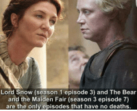 There are only 2 episodes without deaths 😮😵: Lord Snow (season 1 episode 3) and The Bear  and the Maiden Fair (season 3 episode 7)  are the only episodes that have no deaths. There are only 2 episodes without deaths 😮😵