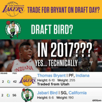 True story: LOSANGELES  AKERS TRADE FOR BRYANT ON DRAFT DAY?  DRAFT BIRD?  IN 2017??!  YES TECHNICALLY .  INDIANA  ROUND  PICK  Thomas Bryant I PF, Indiana  Traded from Utah  LOS ANGELES  42 fel/LRS Height: 6-10  Weight: 255  2  Jabari Bird I SG, California  Height: 6-6 Weight: 190  2  56 True story