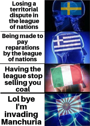Bad, Lol, and Good: Losing a  territorial  dispute in  the league  of nations  Being made to  рay  reparations  by the league  of nations  Having the  league stop  selling you  сoal  Lol bye  I'm  invading  Manchuria UN bad LoN Good